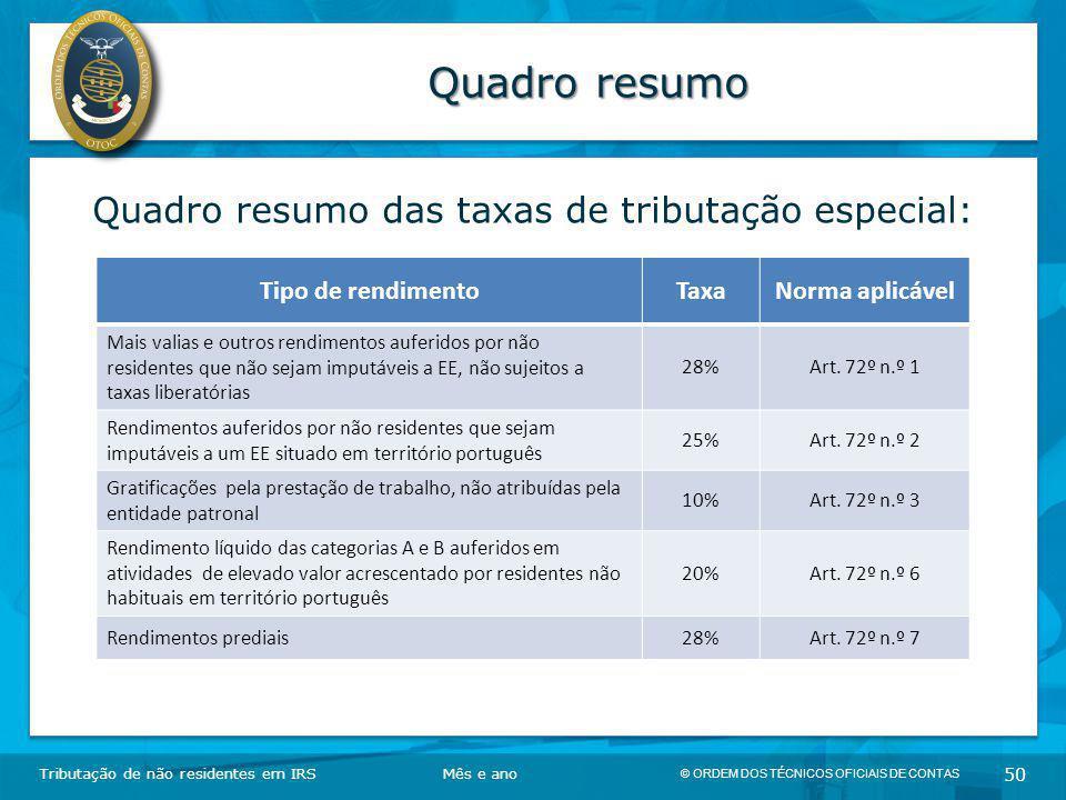 © ORDEM DOS TÉCNICOS OFICIAIS DE CONTAS 50 Quadro resumo Tributação de não residentes em IRSMês e ano Quadro resumo das taxas de tributação especial: