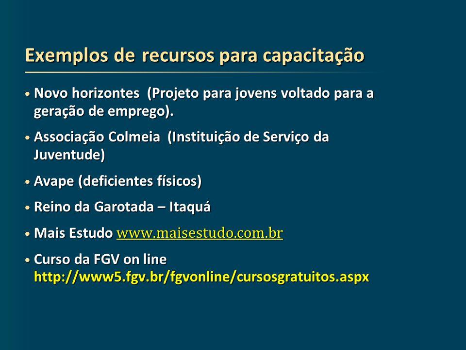 Exemplos de recursos para capacitação Novo horizontes (Projeto para jovens voltado para a geração de emprego).