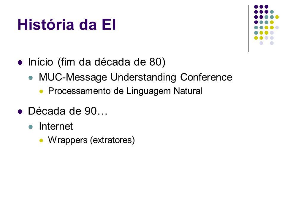 História da EI Início (fim da década de 80) MUC-Message Understanding Conference Processamento de Linguagem Natural Década de 90… Internet Wrappers (e
