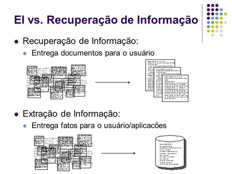EI vs. Recuperação de Informação Recuperação de Informação: Entrega documentos para o usuário Extração de Informação: Entrega fatos para o usuário/apl