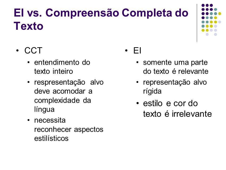 EI vs. Compreensão Completa do Texto CCT entendimento do texto inteiro respresentação alvo deve acomodar a complexidade da língua necessita reconhecer