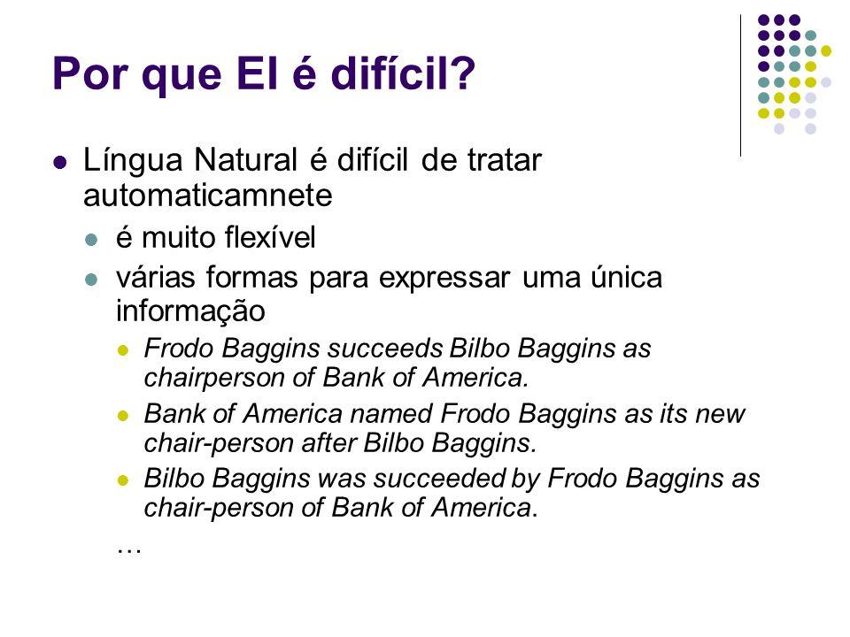 Por que EI é difícil? Língua Natural é difícil de tratar automaticamnete é muito flexível várias formas para expressar uma única informação Frodo Bagg