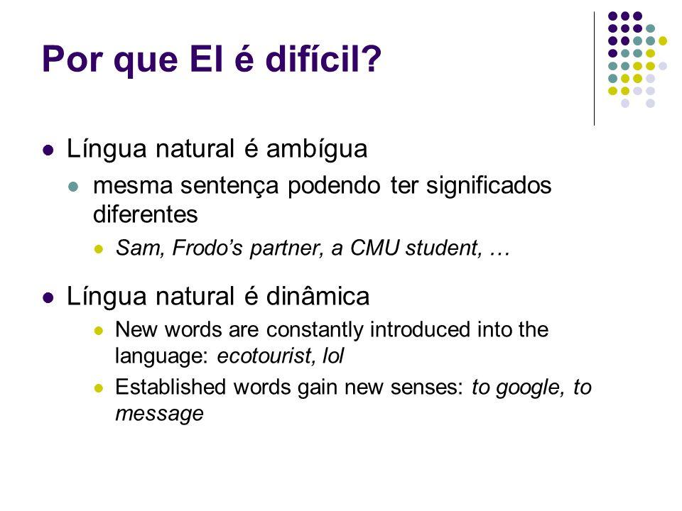 Por que EI é difícil? Língua natural é ambígua mesma sentença podendo ter significados diferentes Sam, Frodo's partner, a CMU student, … Língua natura