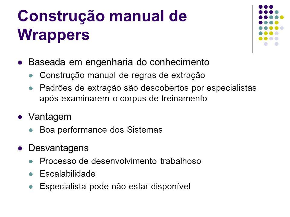 Construção manual de Wrappers Baseada em engenharia do conhecimento Construção manual de regras de extração Padrões de extração são descobertos por es