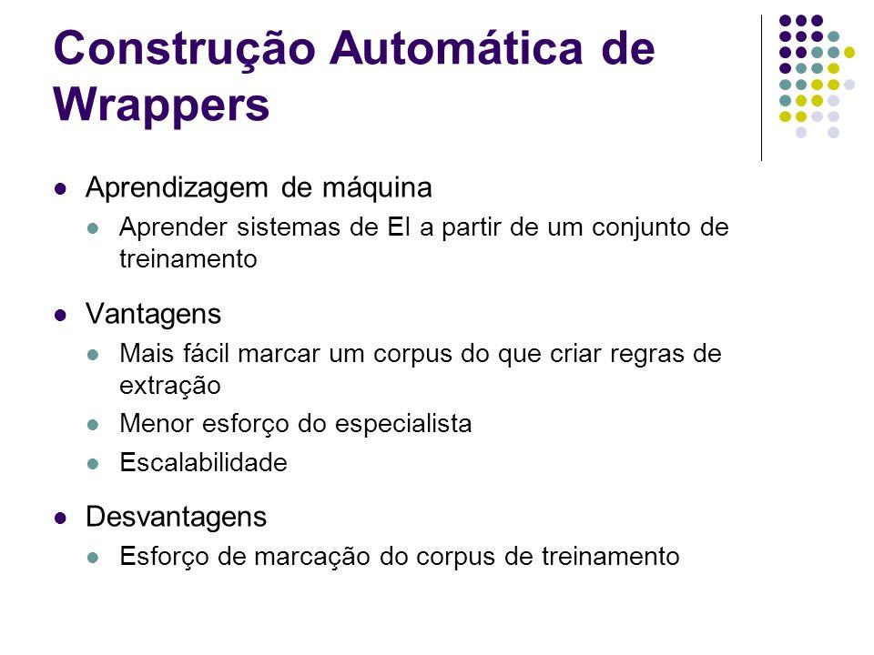 Construção Automática de Wrappers Aprendizagem de máquina Aprender sistemas de EI a partir de um conjunto de treinamento Vantagens Mais fácil marcar um corpus do que criar regras de extração Menor esforço do especialista Escalabilidade Desvantagens Esforço de marcação do corpus de treinamento