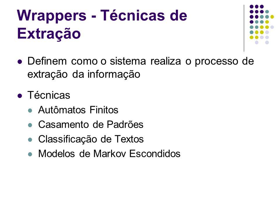 Wrappers - Técnicas de Extração Definem como o sistema realiza o processo de extração da informação Técnicas Autômatos Finitos Casamento de Padrões Cl