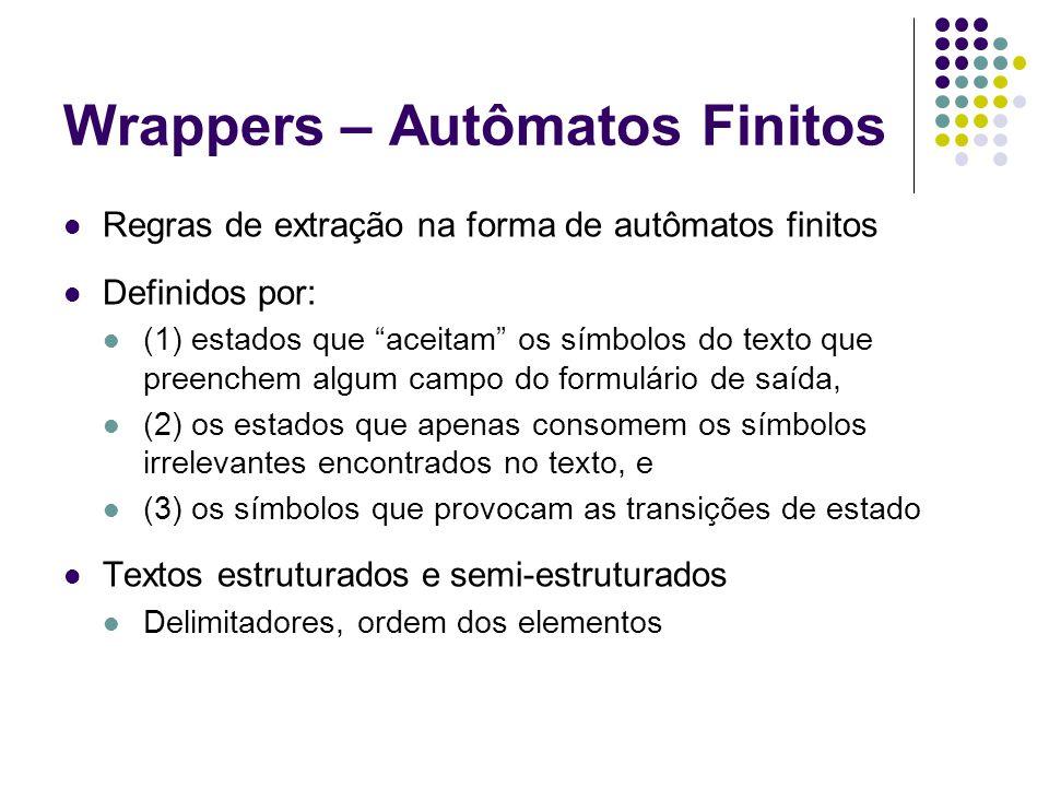 """Wrappers – Autômatos Finitos Regras de extração na forma de autômatos finitos Definidos por: (1) estados que """"aceitam"""" os símbolos do texto que preenc"""