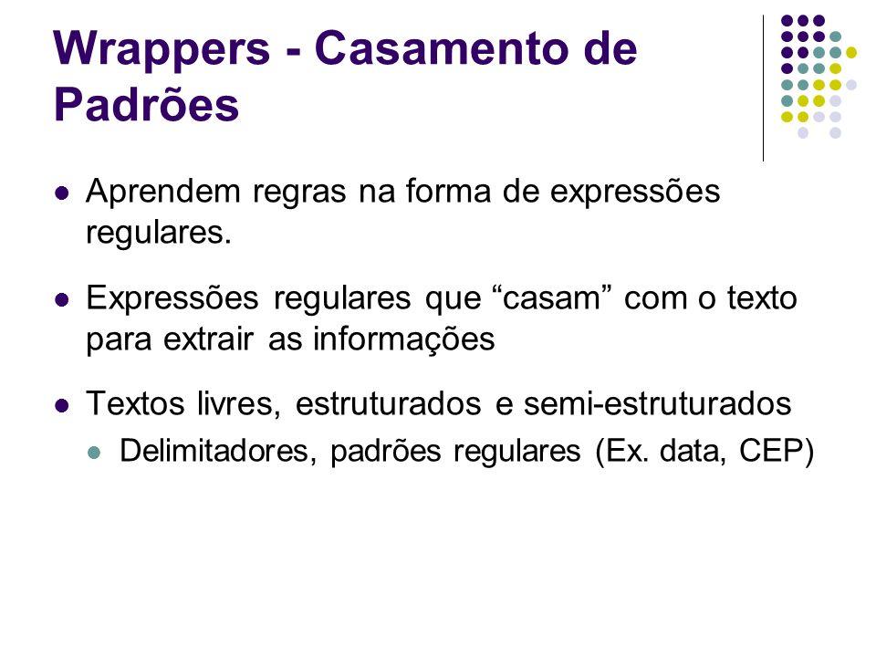 """Wrappers - Casamento de Padrões Aprendem regras na forma de expressões regulares. Expressões regulares que """"casam"""" com o texto para extrair as informa"""