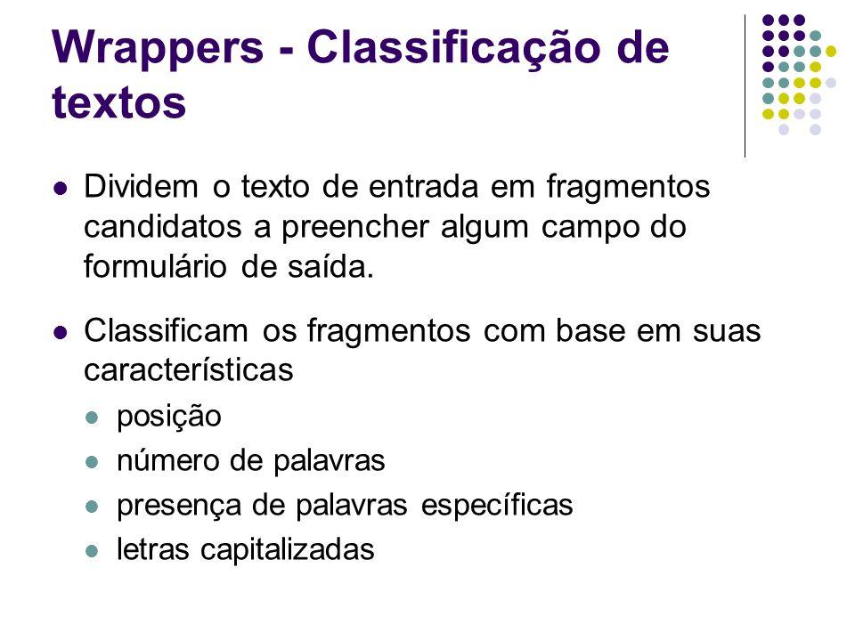 Wrappers - Classificação de textos Dividem o texto de entrada em fragmentos candidatos a preencher algum campo do formulário de saída.