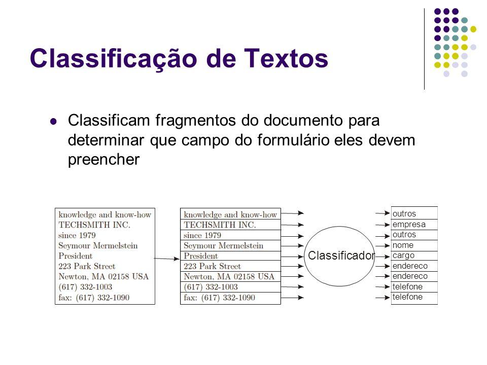 Classificação de Textos Classificam fragmentos do documento para determinar que campo do formulário eles devem preencher Classificador outros empresa outros nome cargo endereco telefone