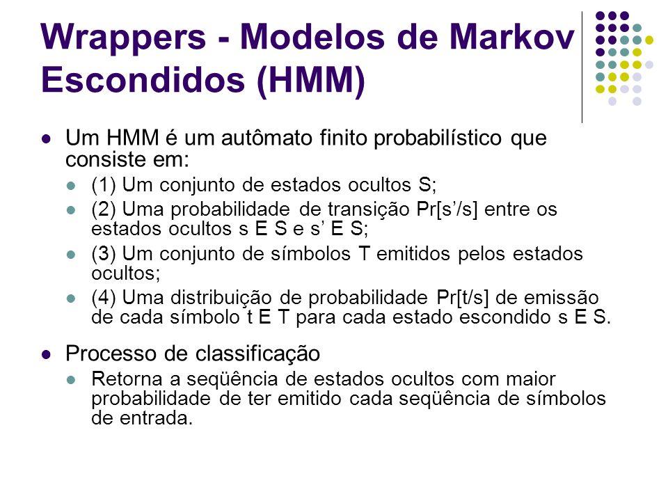 Wrappers - Modelos de Markov Escondidos (HMM) Um HMM é um autômato finito probabilístico que consiste em: (1) Um conjunto de estados ocultos S; (2) Uma probabilidade de transição Pr[s'/s] entre os estados ocultos s E S e s' E S; (3) Um conjunto de símbolos T emitidos pelos estados ocultos; (4) Uma distribuição de probabilidade Pr[t/s] de emissão de cada símbolo t E T para cada estado escondido s E S.