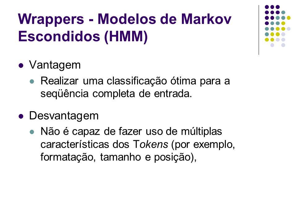 Wrappers - Modelos de Markov Escondidos (HMM) Vantagem Realizar uma classificação ótima para a seqüência completa de entrada. Desvantagem Não é capaz