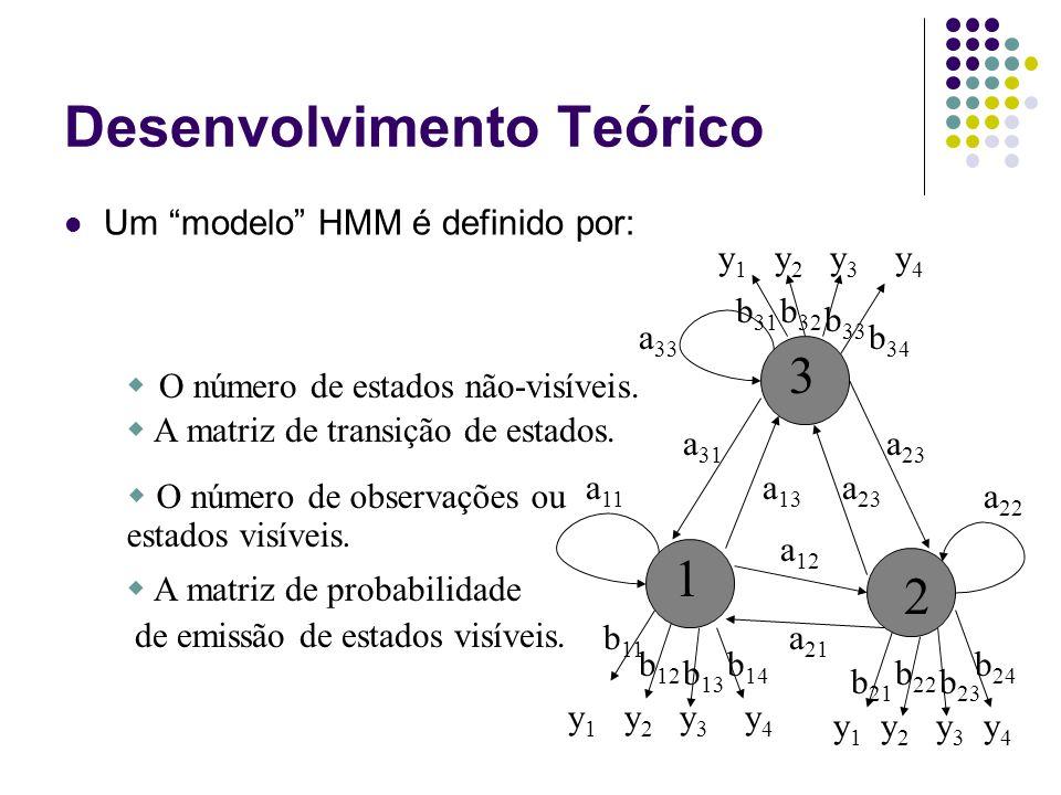 Desenvolvimento Teórico Um modelo HMM é definido por: 1 2 3 y 1 y 2 y 3 y 4 a 12 a 13 a 21 a 23 a 31 a 23 a 11 a 22 a 33 b 11 b 31 b 21 b 32 b 12 b 22 b 33 b 13 b 23 b 14 b 24 b 34  O número de estados não-visíveis.