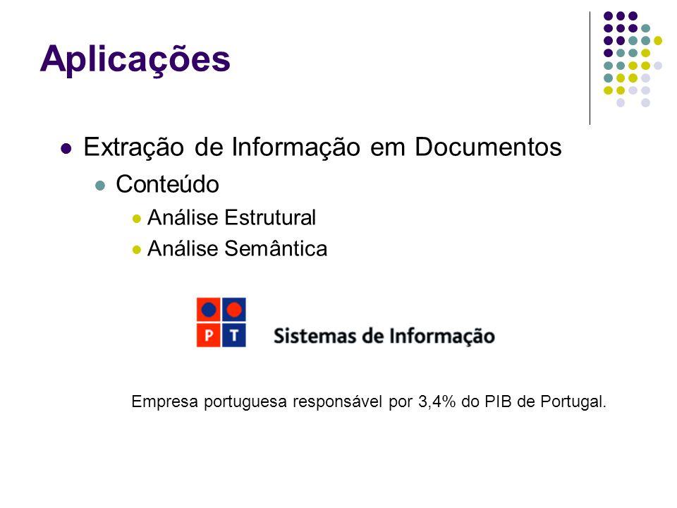 Extração de Informação em Documentos Conteúdo Análise Estrutural Análise Semântica Empresa portuguesa responsável por 3,4% do PIB de Portugal. Aplicaç