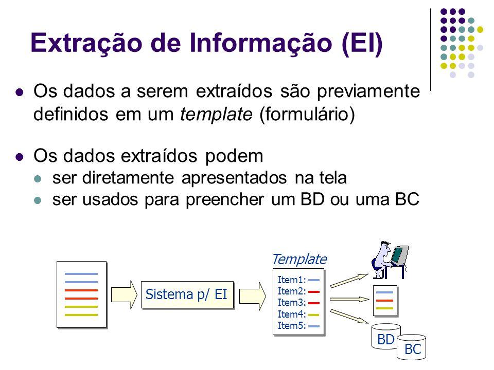 Extração de Informação (EI) Os dados a serem extraídos são previamente definidos em um template (formulário) Os dados extraídos podem ser diretamente apresentados na tela ser usados para preencher um BD ou uma BC Sistema p/ EI BD Item1: Item2: Item3: Item4: Item5: Template BC