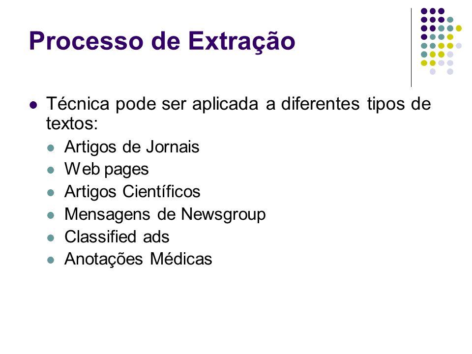 Processo de Extração Técnica pode ser aplicada a diferentes tipos de textos: Artigos de Jornais Web pages Artigos Científicos Mensagens de Newsgroup Classified ads Anotações Médicas