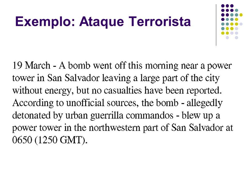 Exemplo: Ataque Terrorista