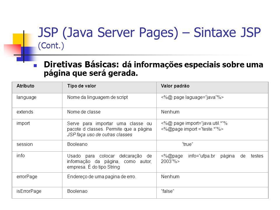 JSP (Java Server Pages) – Sintaxe JSP (Cont.) Diretivas Básicas: dá informações especiais sobre uma página que será gerada. AtributoTipo de valorValor