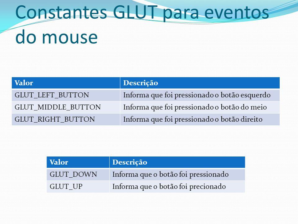 Constantes GLUT para eventos do mouse ValorDescrição GLUT_LEFT_BUTTONInforma que foi pressionado o botão esquerdo GLUT_MIDDLE_BUTTONInforma que foi pr