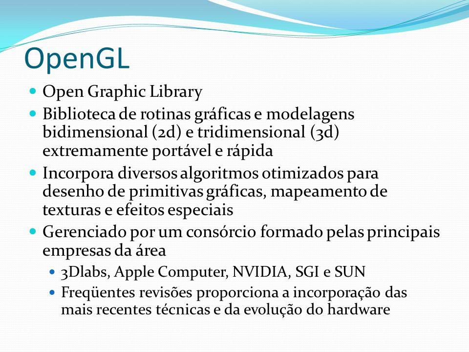 OpenGL Open Graphic Library Biblioteca de rotinas gráficas e modelagens bidimensional (2d) e tridimensional (3d) extremamente portável e rápida Incorp