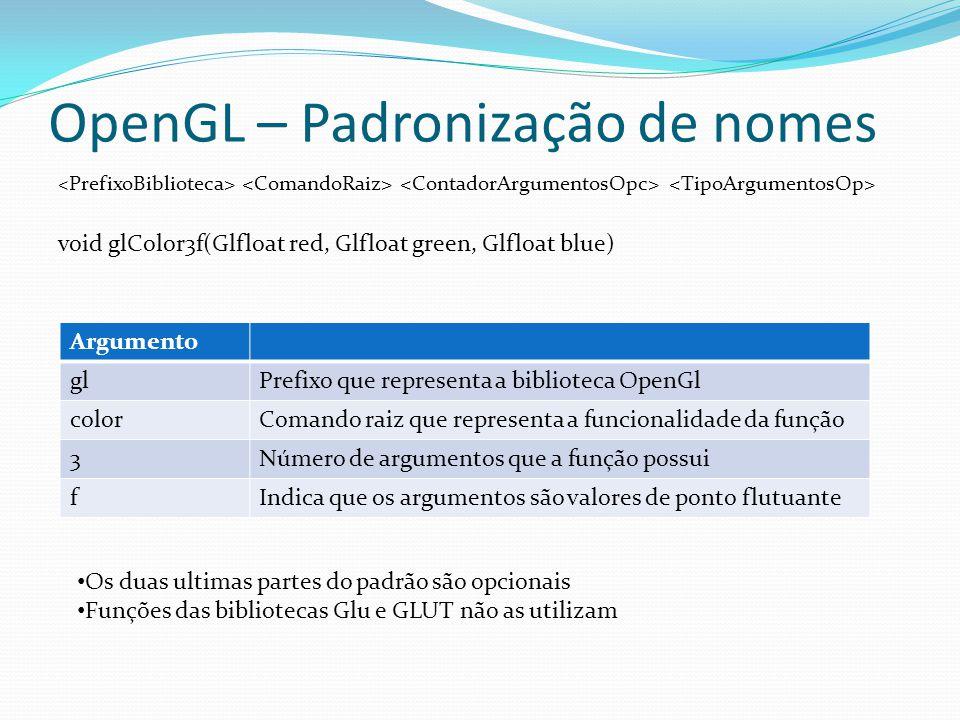 OpenGL – Padronização de nomes void glColor3f(Glfloat red, Glfloat green, Glfloat blue) Argumento glPrefixo que representa a biblioteca OpenGl colorCo