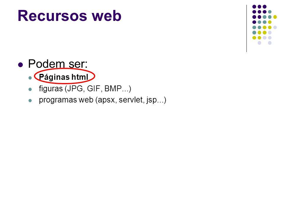 Recursos web Podem ser: Páginas html figuras (JPG, GIF, BMP...) programas web (apsx, servlet, jsp...)