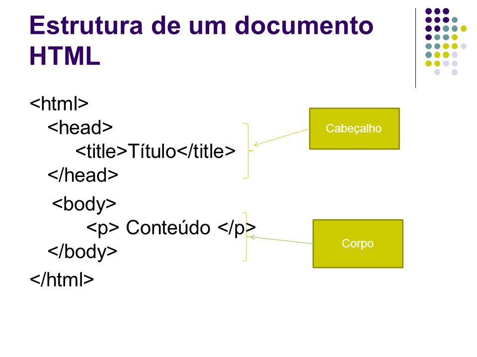 Estrutura de um documento HTML Título Conteúdo Cabeçalho Corpo