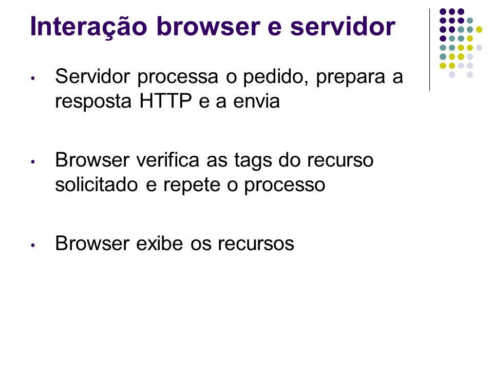 Interação browser e servidor Servidor processa o pedido, prepara a resposta HTTP e a envia Browser verifica as tags do recurso solicitado e repete o processo Browser exibe os recursos