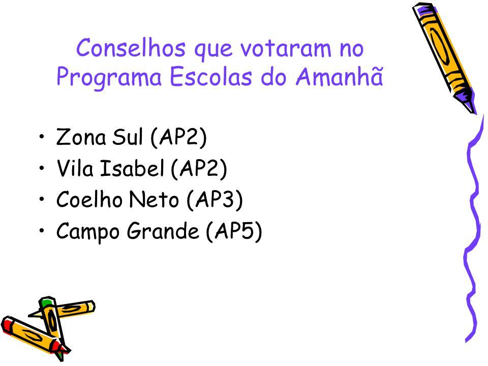 Conselhos que votaram no Programa Escolas do Amanhã Zona Sul (AP2) Vila Isabel (AP2) Coelho Neto (AP3) Campo Grande (AP5)
