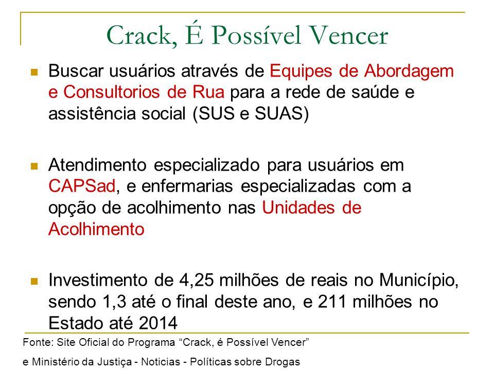 Crack, É Possível Vencer Buscar usuários através de Equipes de Abordagem e Consultorios de Rua para a rede de saúde e assistência social (SUS e SUAS)