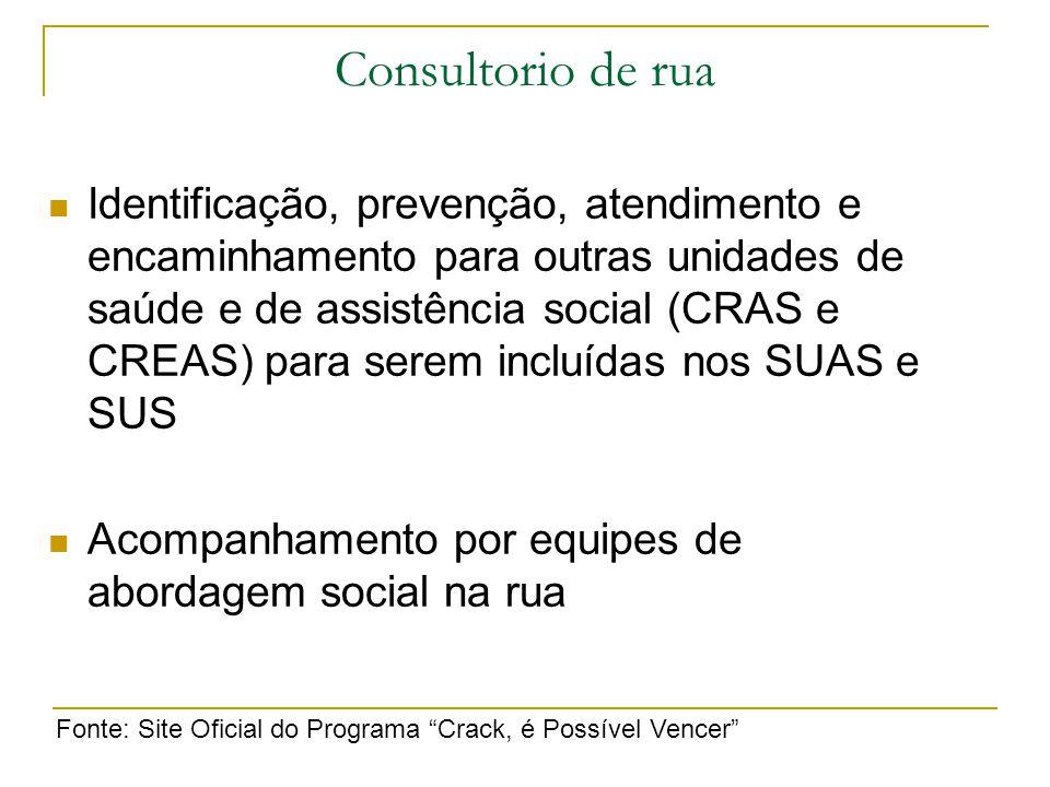 Consultorio de rua Identificação, prevenção, atendimento e encaminhamento para outras unidades de saúde e de assistência social (CRAS e CREAS) para se