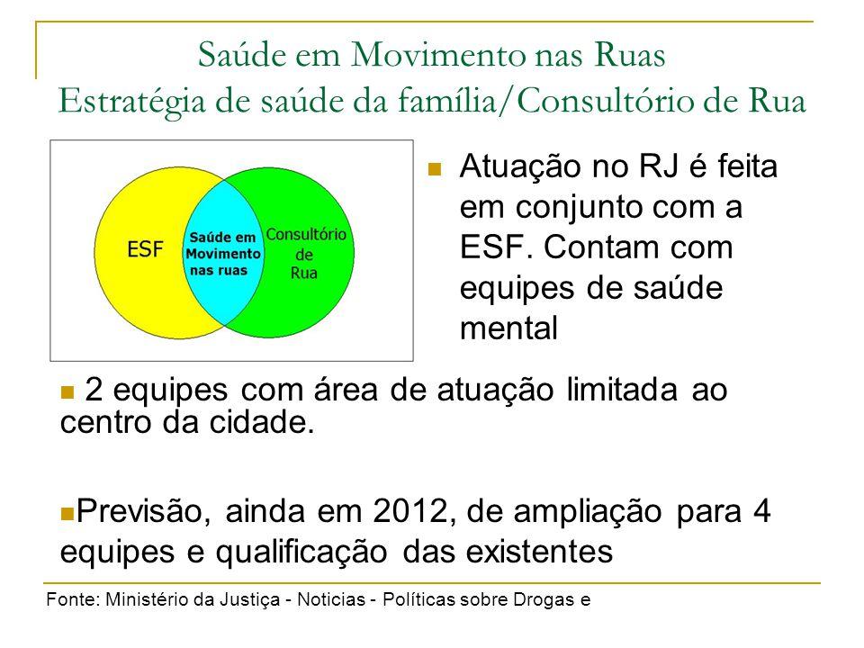 Saúde em Movimento nas Ruas Estratégia de saúde da família/Consultório de Rua Atuação no RJ é feita em conjunto com a ESF. Contam com equipes de saúde