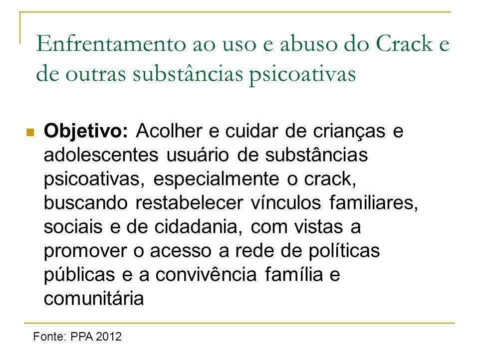 Enfrentamento ao uso e abuso do Crack e de outras substâncias psicoativas Objetivo: Acolher e cuidar de crianças e adolescentes usuário de substâncias