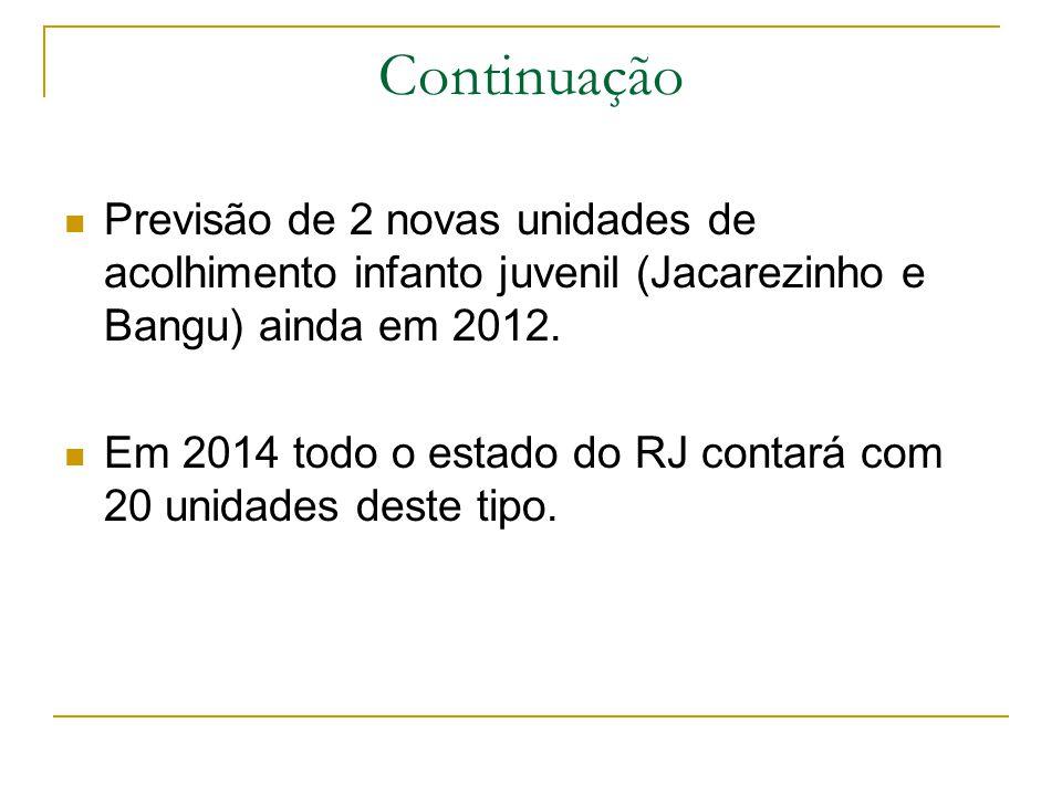 Continuação Previsão de 2 novas unidades de acolhimento infanto juvenil (Jacarezinho e Bangu) ainda em 2012. Em 2014 todo o estado do RJ contará com 2