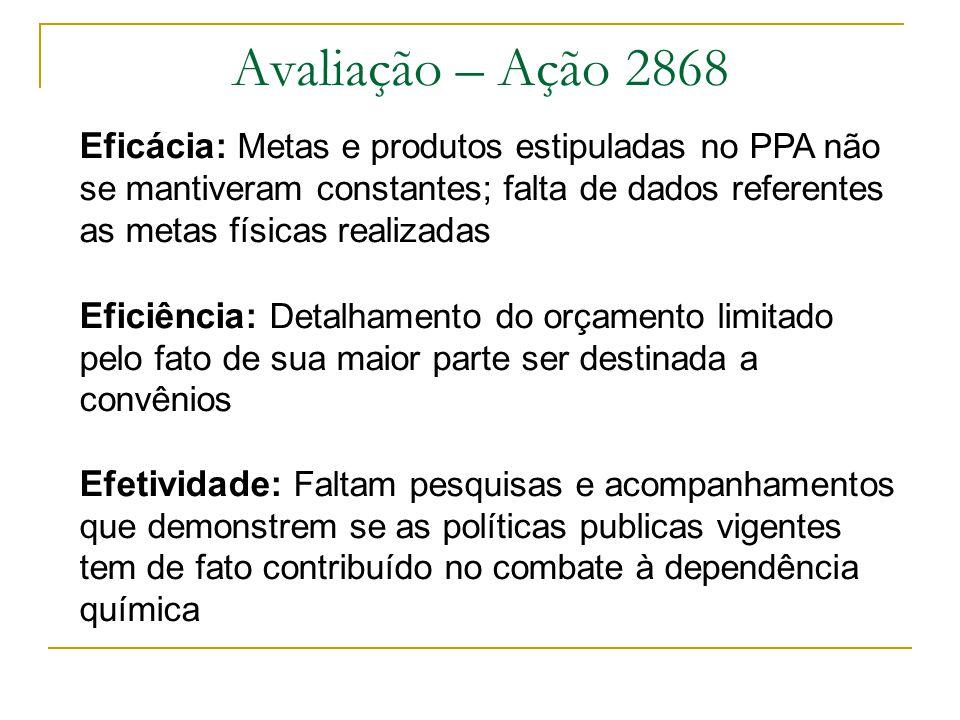 Eficácia: Metas e produtos estipuladas no PPA não se mantiveram constantes; falta de dados referentes as metas físicas realizadas Eficiência: Detalham