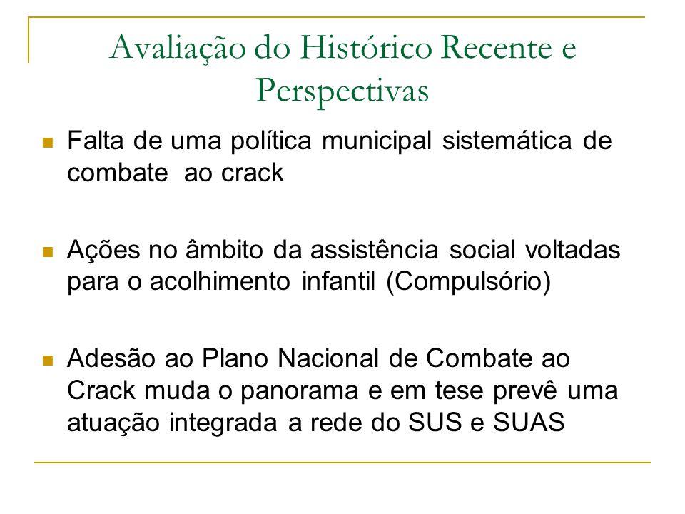 Avaliação do Histórico Recente e Perspectivas Falta de uma política municipal sistemática de combate ao crack Ações no âmbito da assistência social vo