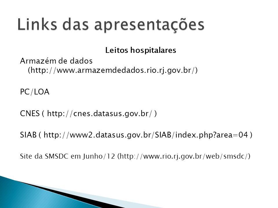 Leitos hospitalares Armazém de dados (http://www.armazemdedados.rio.rj.gov.br/) PC/LOA CNES ( http://cnes.datasus.gov.br/ ) SIAB ( http://www2.datasus