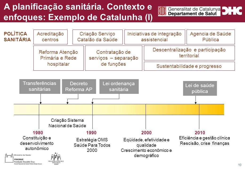 Título general da apresentação - CHC Consultoria e Gestão 10 A planificação sanitária.