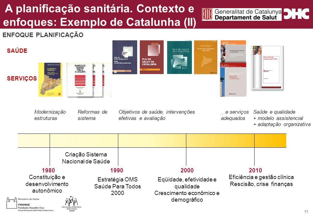 Título general da apresentação - CHC Consultoria e Gestão 11 A planificação sanitária.