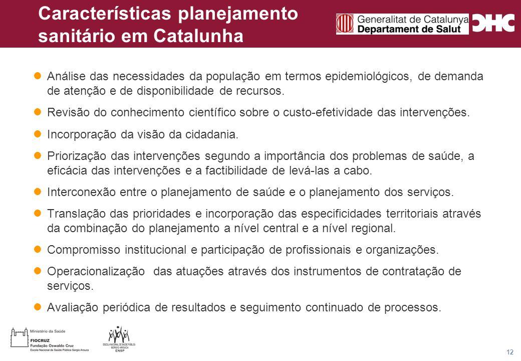 Título general da apresentação - CHC Consultoria e Gestão 12 Análise das necessidades da população em termos epidemiológicos, de demanda de atenção e de disponibilidade de recursos.