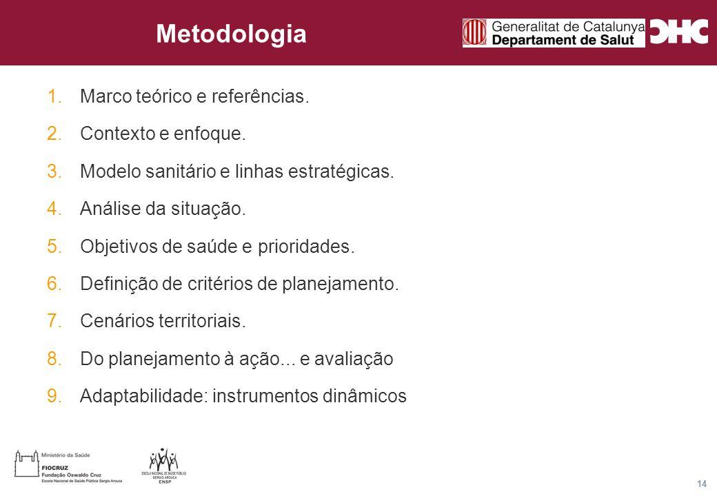 Título general da apresentação - CHC Consultoria e Gestão 14 Metodologia 1.Marco teórico e referências.