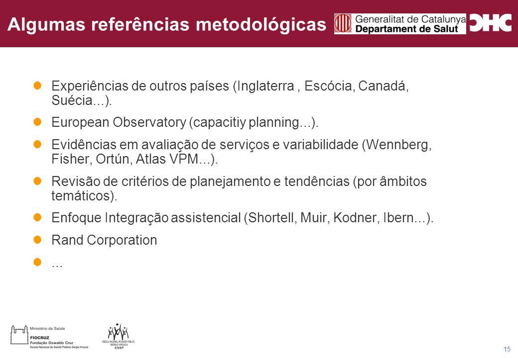 Título general da apresentação - CHC Consultoria e Gestão 15 Algumas referências metodológicas Experiências de outros países (Inglaterra, Escócia, Canadá, Suécia...).