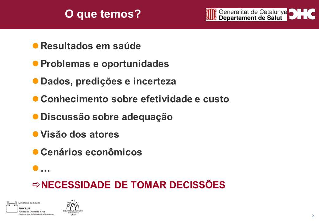 Título general da apresentação - CHC Consultoria e Gestão 2 O que temos.