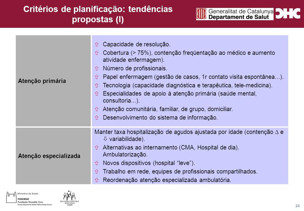 Título general da apresentação - CHC Consultoria e Gestão 24 Critérios de planificação: tendências propostas (I) Atenção primária  Capacidade de resolução.