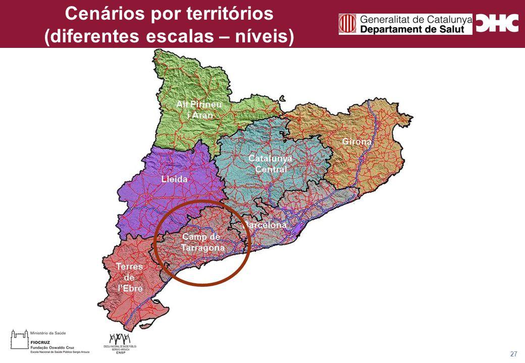 Título general da apresentação - CHC Consultoria e Gestão 27 Cenários por territórios (diferentes escalas – níveis)