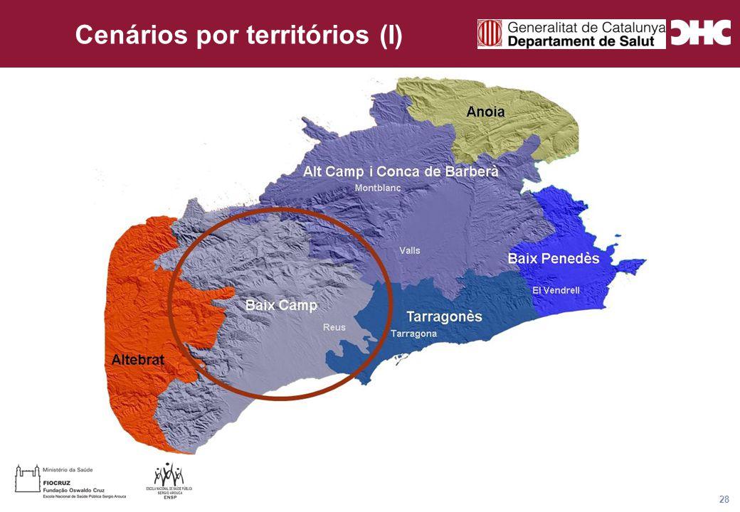 Título general da apresentação - CHC Consultoria e Gestão 28 Cenários por territórios (I)