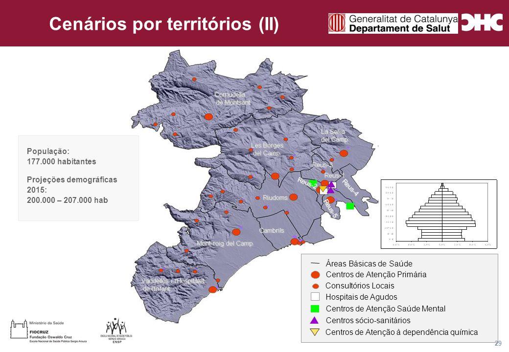 Título general da apresentação - CHC Consultoria e Gestão 29 Centros de Atenção Primária Consultórios Locais Hospitais de Agudos Centros sócio-sanitários Centros de Atenção Saúde Mental Centros de Atenção à dependência química Áreas Básicas de Saúde Projeções demográficas 2015: 200.000 – 207.000 hab População: 177.000 habitantes Cenários por territórios (II)