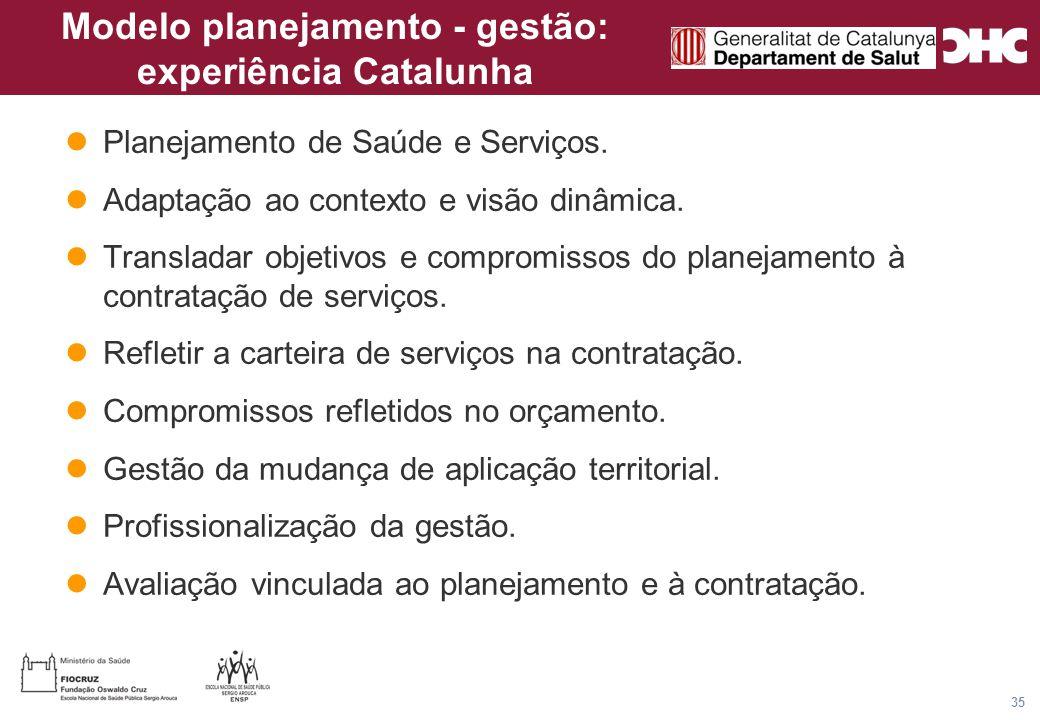 Título general da apresentação - CHC Consultoria e Gestão 35 Modelo planejamento - gestão: experiência Catalunha Planejamento de Saúde e Serviços.