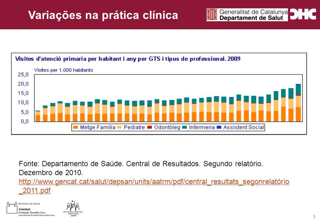 Título general da apresentação - CHC Consultoria e Gestão 5 Fonte: Departamento de Saúde.