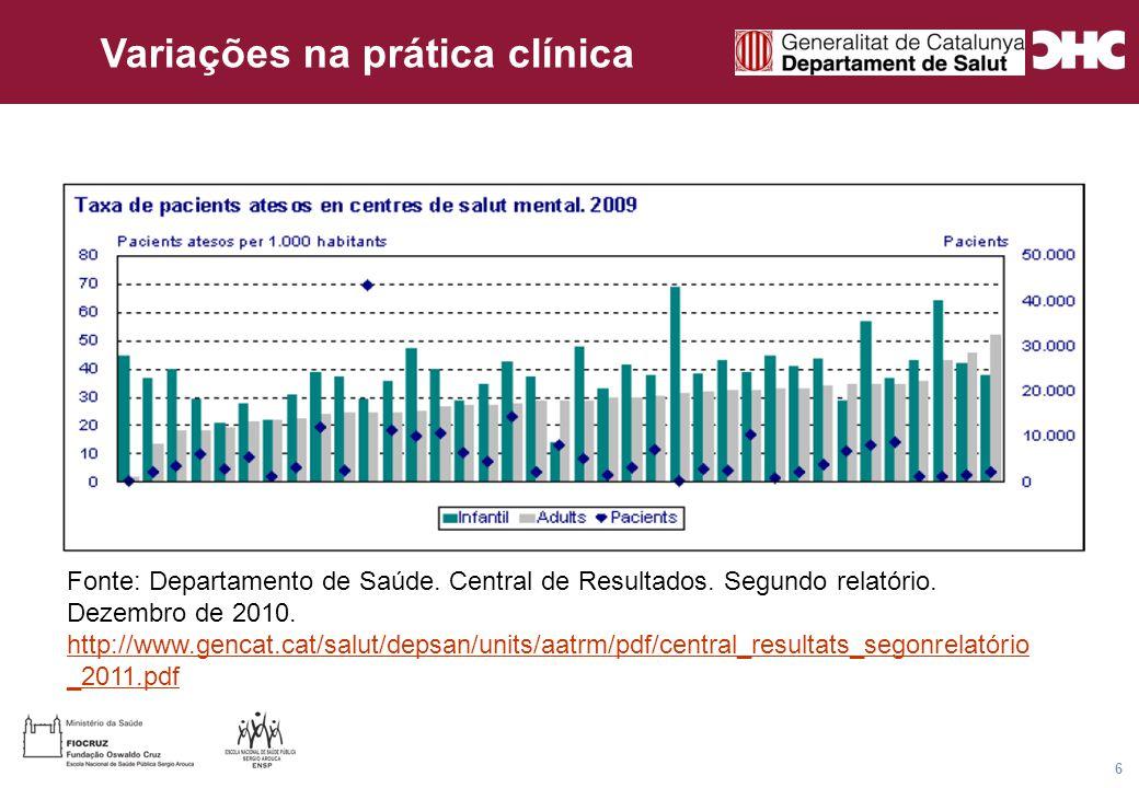 Título general da apresentação - CHC Consultoria e Gestão 6 Fonte: Departamento de Saúde.